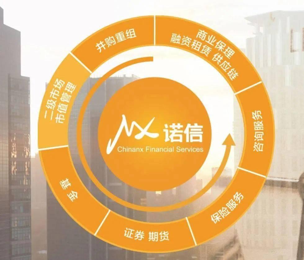 天津诺信投资涉嫌非吸被立案30余人被抓:关联私募公司华富诺信
