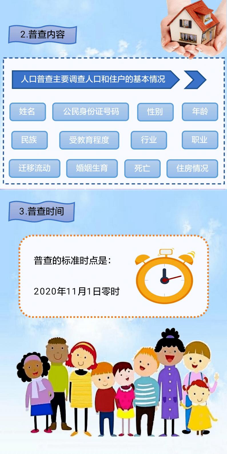 2020中国G人口_2020中国人口分布图