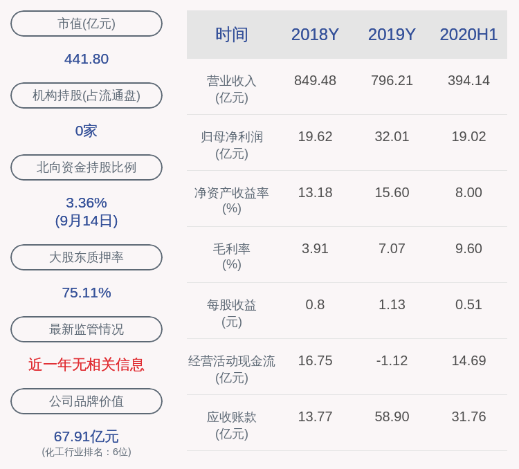 恒逸石化:董事会任命邱奕博为总裁,王