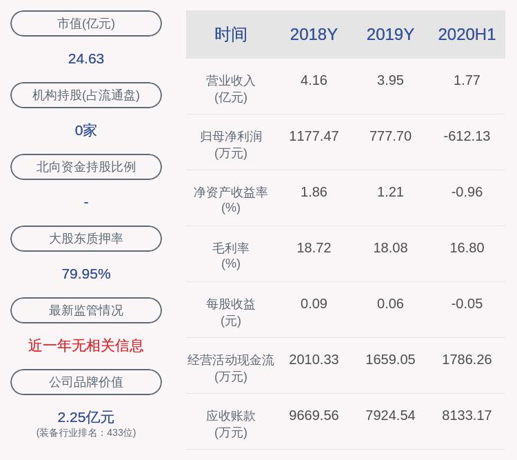 中坚科技:交易异动自查无未披露的重大信息,近3个交易日上涨25.15%