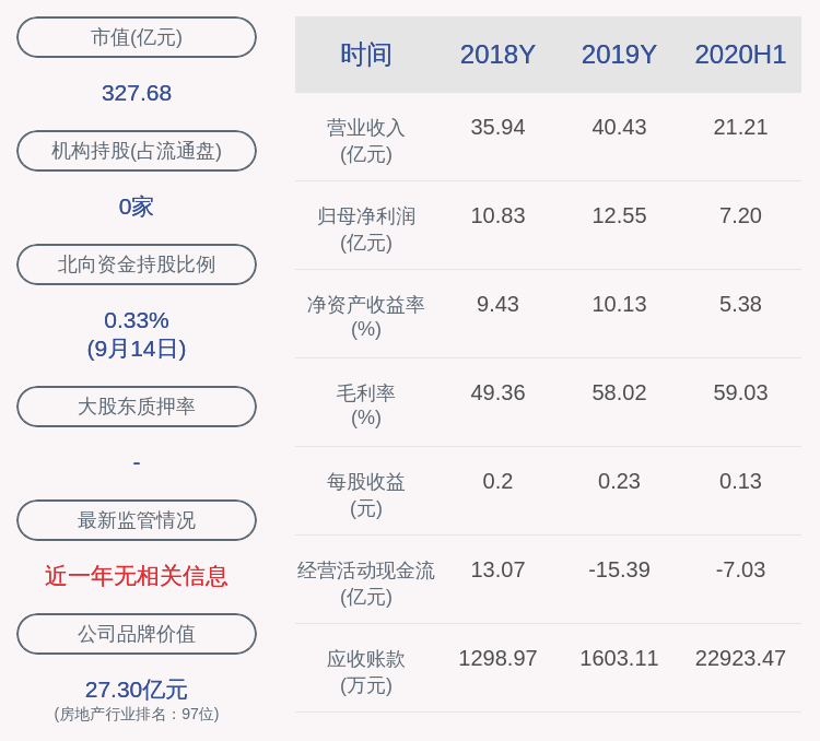 小商品城:监事会董事长黄萍辞职。