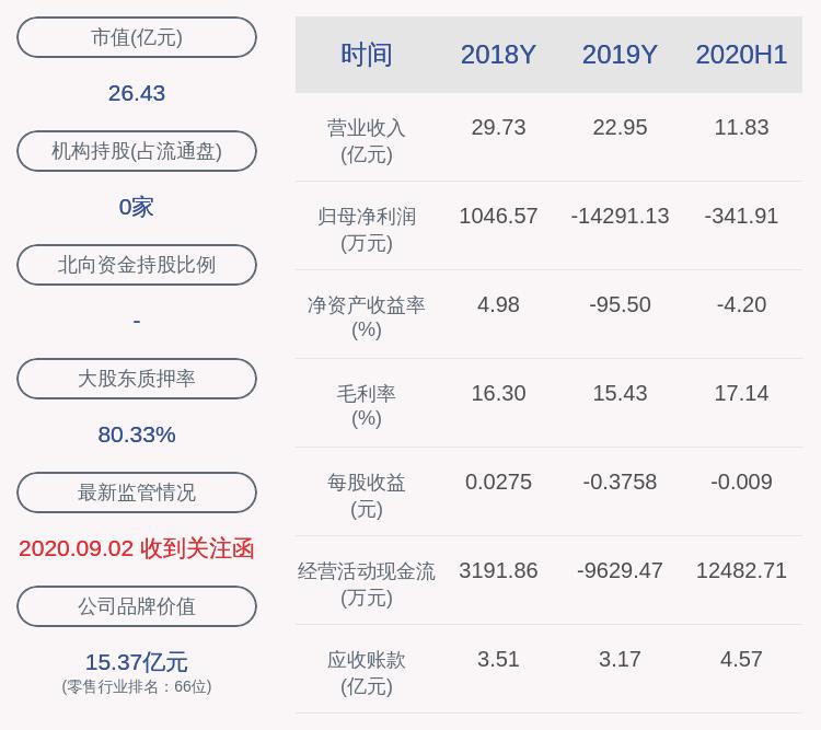 吉峰科技:控股股东王新明解除质押300万股