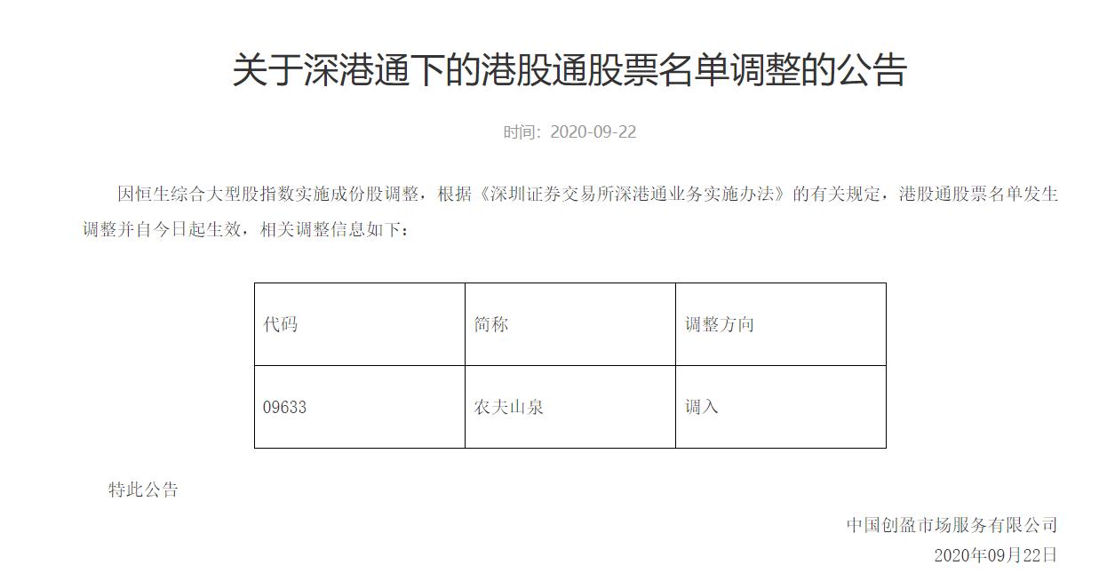 农夫山泉被调入港股通股票名单,股价微涨
