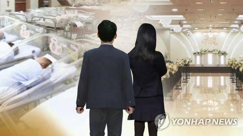 【韩1-7月婚姻登记同比减少9.3%创新低】
