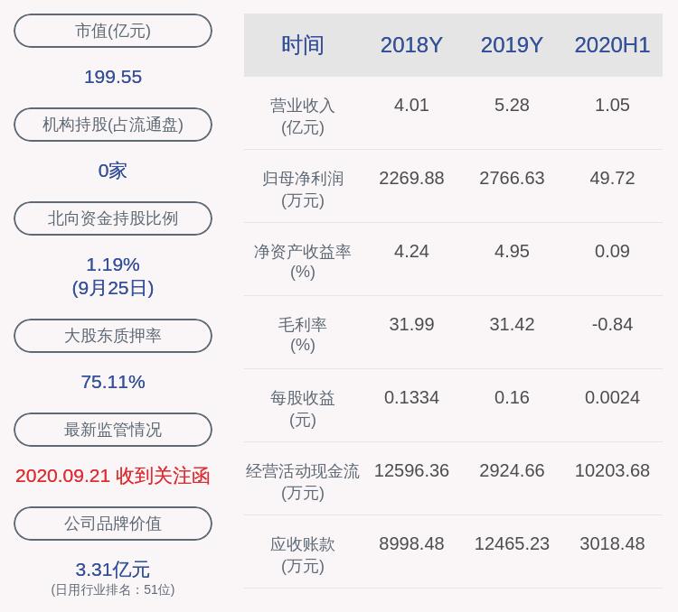 停牌!中潜股份:拟收购联合创泰100%股份,股票9月28日起停牌