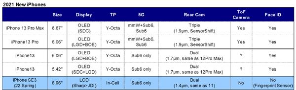 iPhone SE 3曝光:6.06寸屏 升级双摄