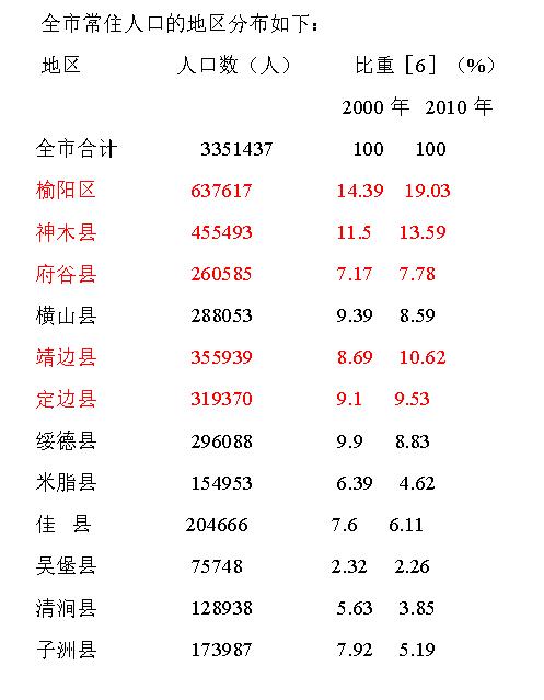 人口报表_金井镇欢迎您