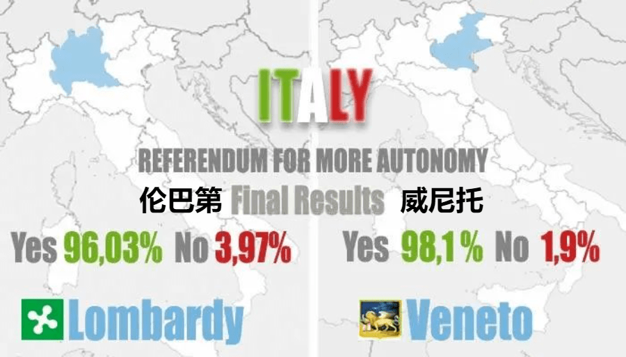 意大利经济总量变化_意大利队徽变化