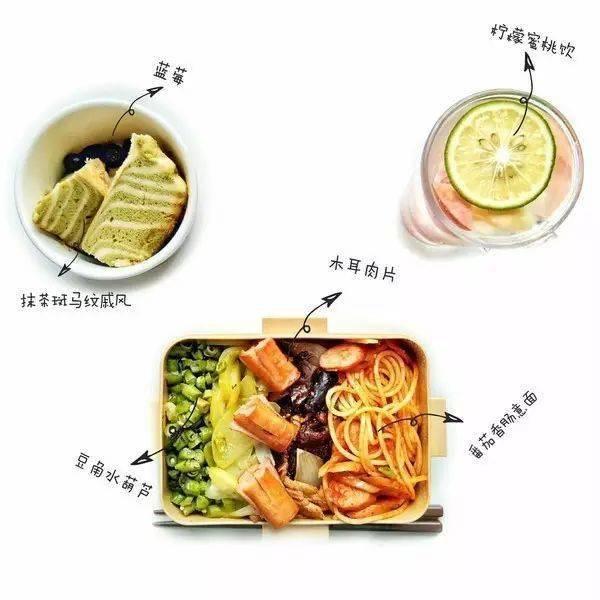 5种最佳低卡搭配,健身这么吃就对了!