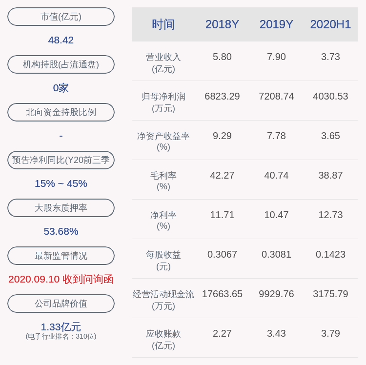 光韵达:股东王荣解除质押1013万股