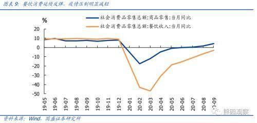 GNI为什么小于GDP_印度无法成为下一个中国 为何大摩突然改口 看看GDP GNI就知道