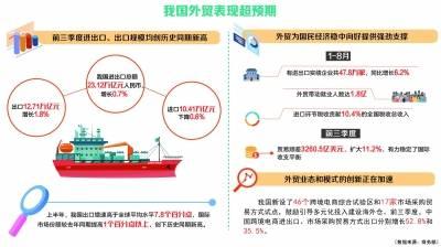 外贸创新发展将迎重磅政策支持