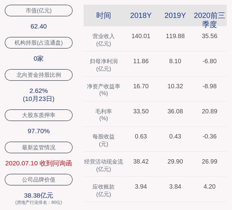 风险!新华联:控股股东新华联控股所持约12亿股被轮候冻结