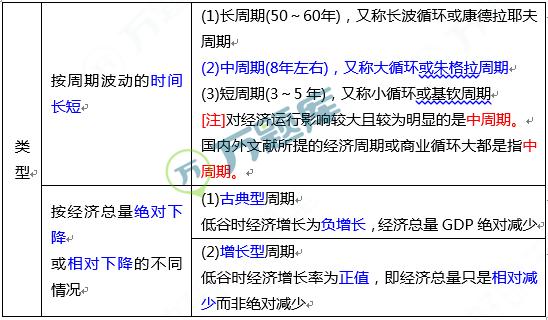 古典型周期 经济总量_2015中国年经济总量