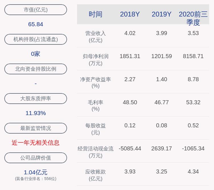 深交所向北京星网宇达科技股份有限公司发出监管函