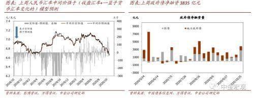 中金公司:境内外汇持有意愿上升     第21张