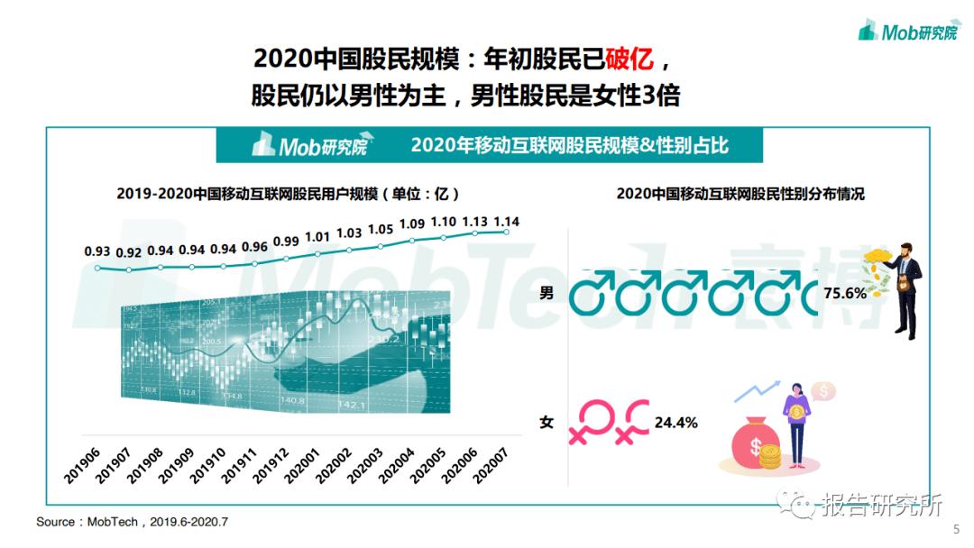 2020中国股民图鉴插图4