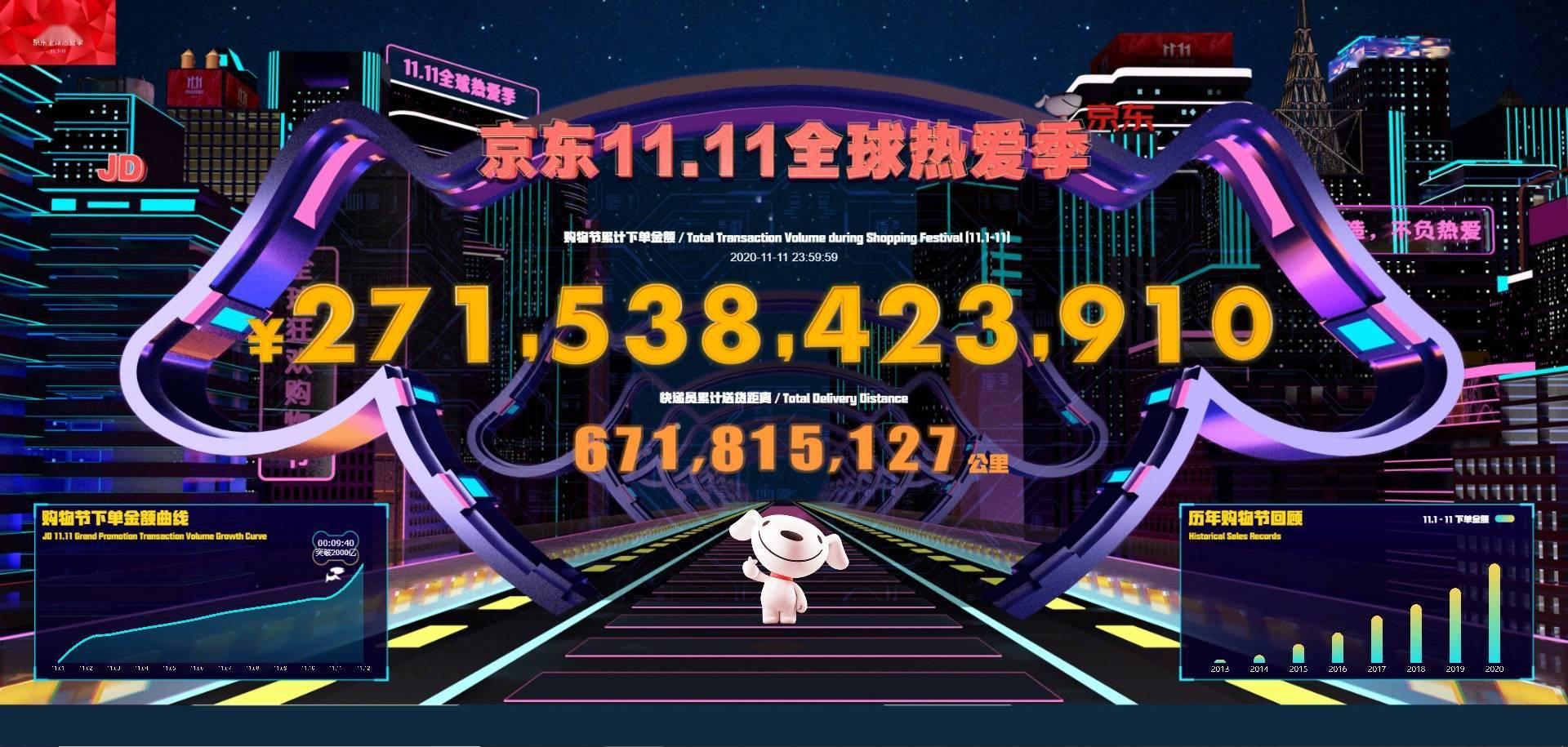4982亿和2715亿是双11的奇迹 但是打工人你的尾款准备好了吗