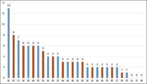 巴彦淖尔2020年各旗县GDP_万象城 一哥 地位不保 是谁那么大口气