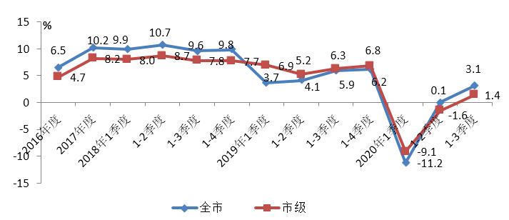 浙江17强县2020gdp_浙江大学