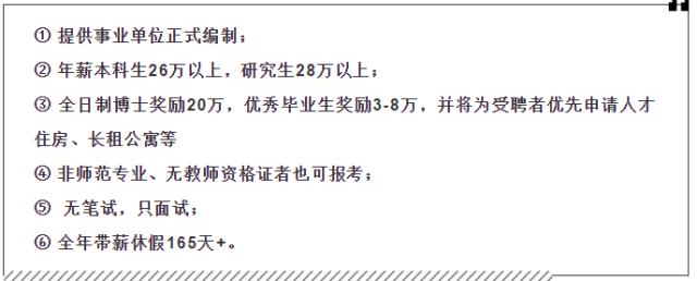 清一色清北硕士教小学!深圳一学校2020年招聘火了