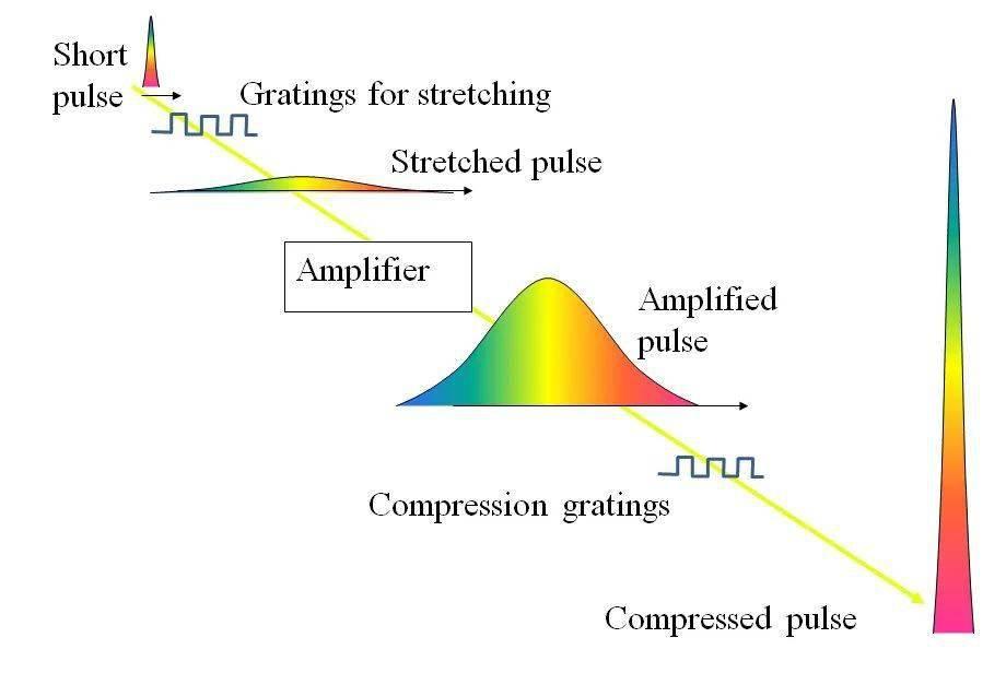 光的衍射原理论文_光的衍射原理