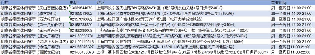 【明泰谷】上海+南京9店通用|专治没食欲!2020年必吃榜热门商家!128元双人餐!258元4人餐!纯血统泰国菜,一进门就惊艳!