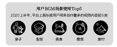 """中国流行音乐终于有了""""产业""""的样子"""