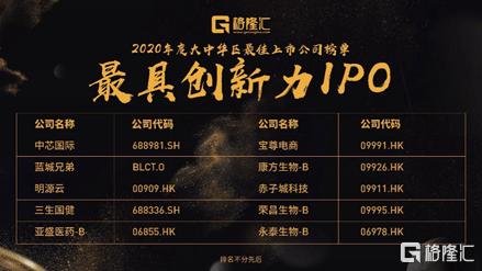 """斩获""""年度最具创新力IPO""""奖创"""