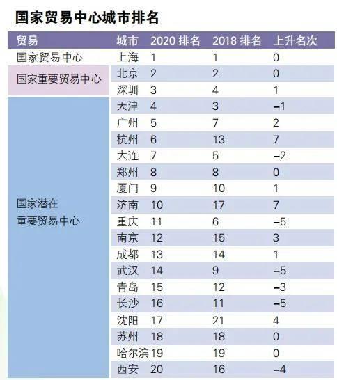 高风险地区只剩1个!北京23个中高风险地区一图知方位