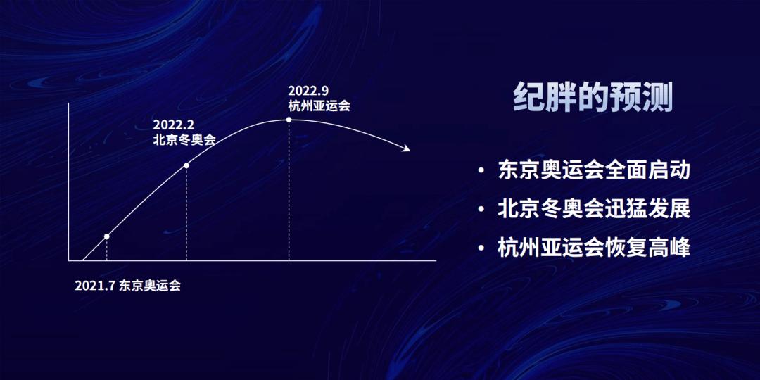 纪宁:文体旅产业融合创新大趋势
