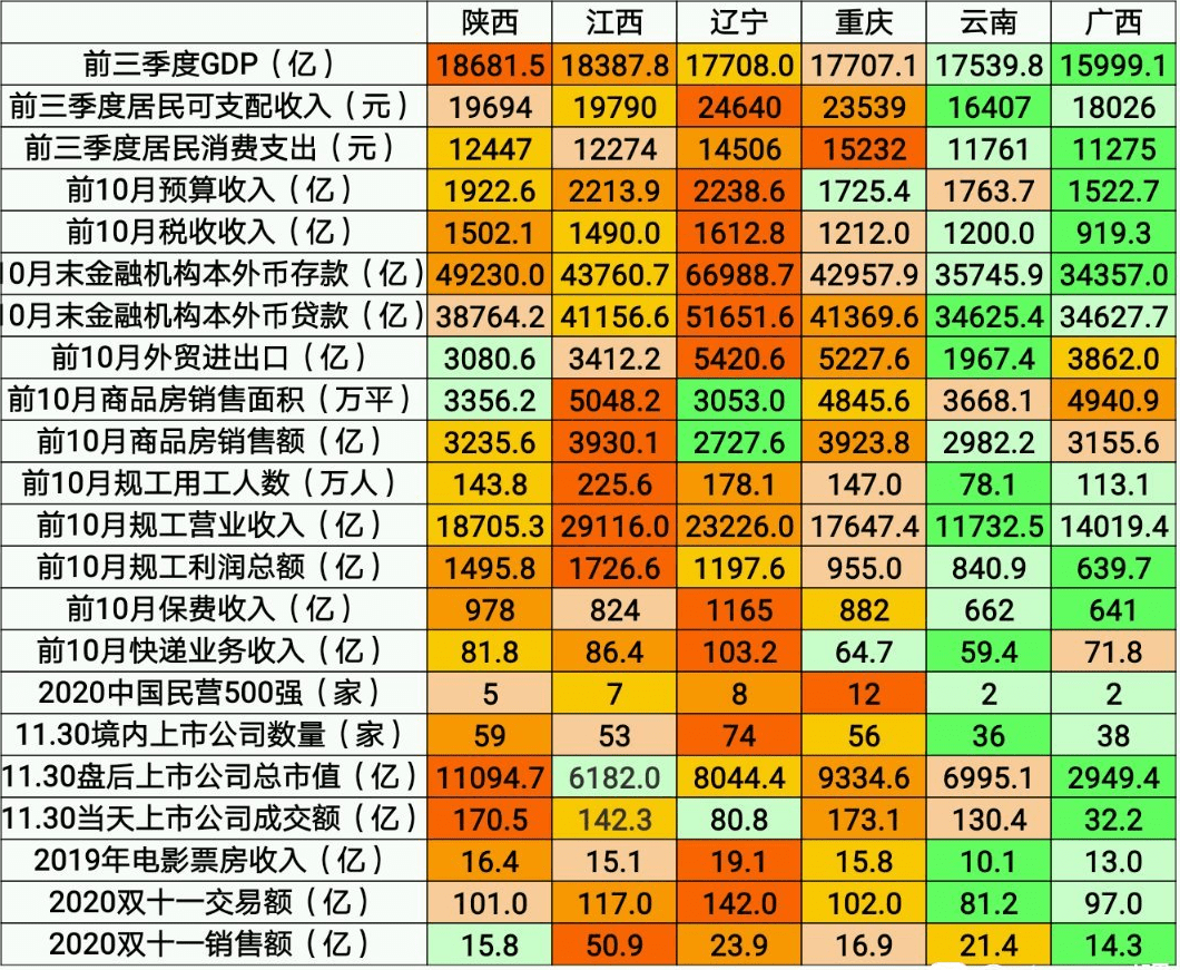 江西与苏州gdp比对_厉害了 苏州这次在世界出名了(3)
