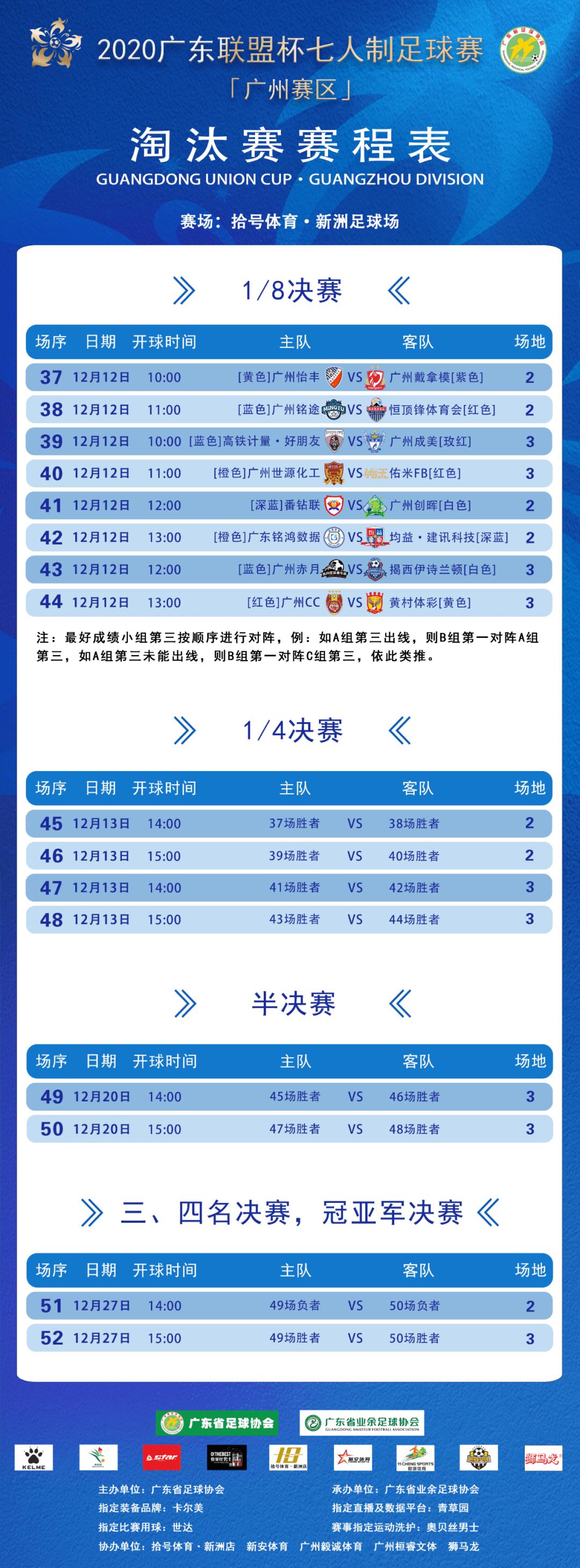 2021欧洲杯竞猜App_ 2020广东同盟杯七人制足球赛·广州赛区淘汰赛赛程表(图1)