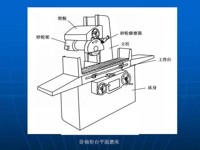 多边形车床的切削原理与加工方法_切削加工