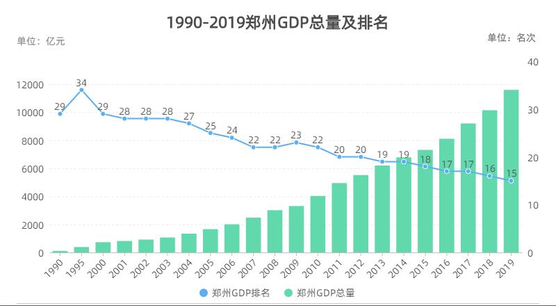 杭州人口流失_杭州人口今年有望破千万 省内哪些城市人口在流失