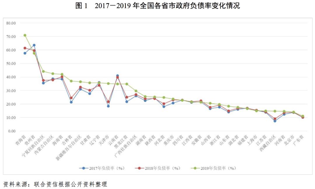 2019年福州gdp_福州gdp突破万亿图片