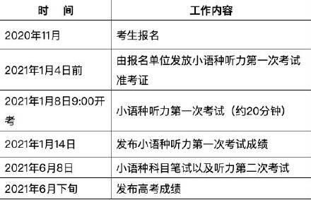 北京首次高考外语非英语听力考试明年1月8日开考
