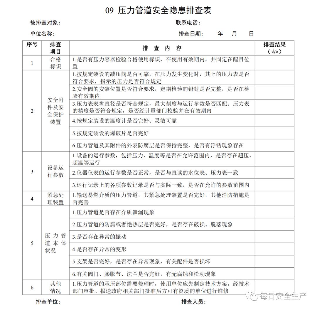 注意!国务院派出16个明查暗访组,赴31省市督导检查!