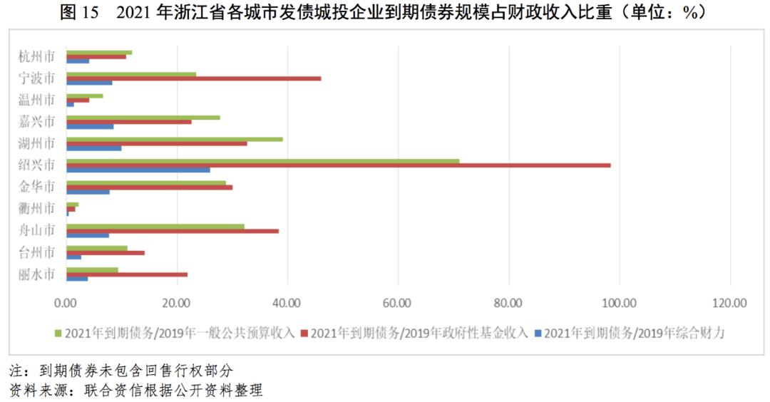 陕西各地区GDP_陕西地图