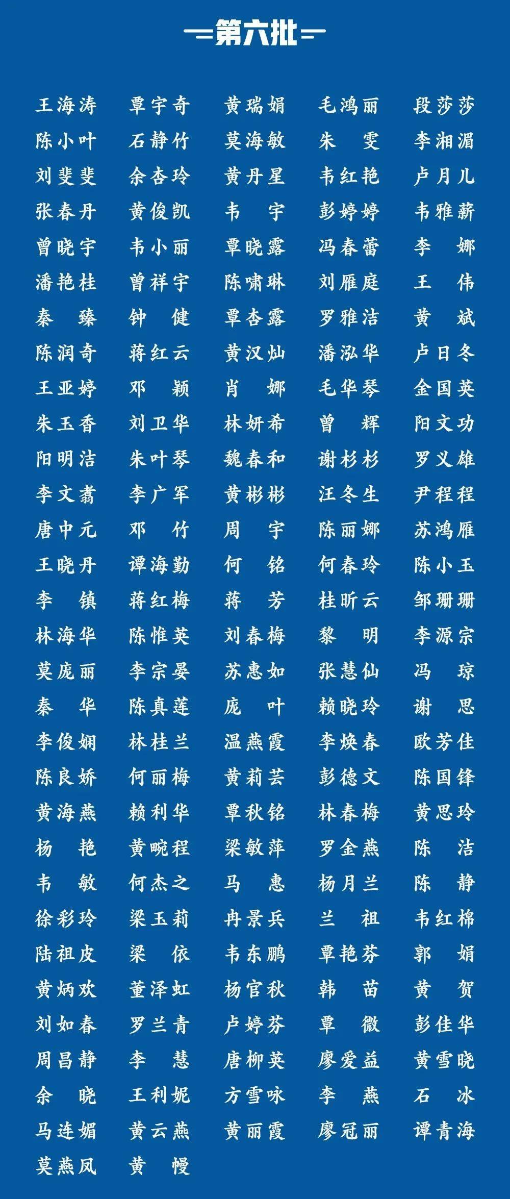 hunan人口_人口普查