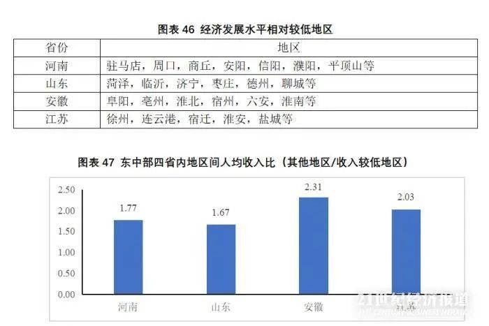 2021年河南人均GDP量_2017河南GDP总量地图及人均GDP地图