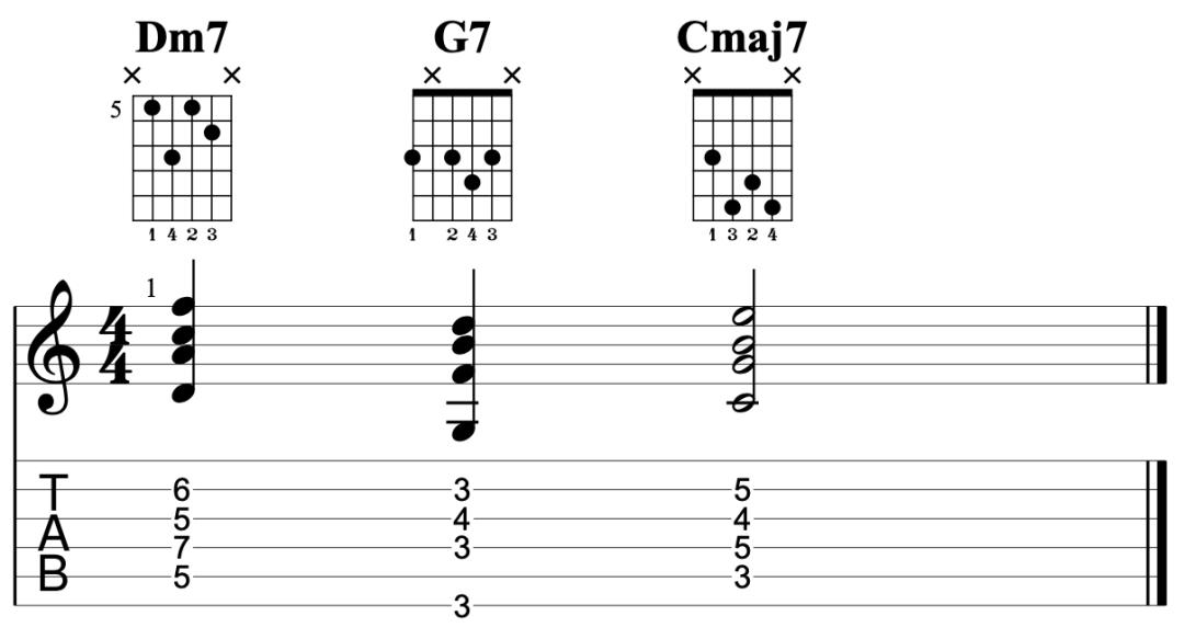 一次总结22个必学和弦进行,流行爵士布鲁斯统统包含!
