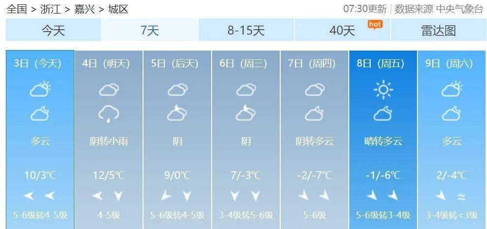 """晒!浙江人把冬天""""晒""""成了风景...但是,大风大雨又要来了"""