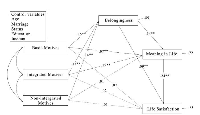 心理学的三元原理_心理学原理