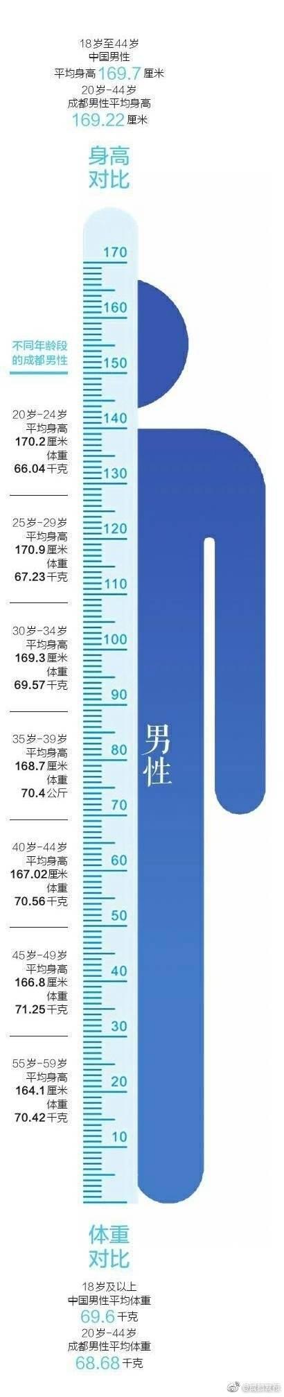 体重 平均 中 2 【身長・体重】中学生の平均【男子、女子、学年別】