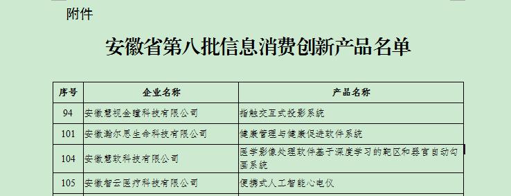 【好消息】恭喜慧软、瀚尔思等四家园区企业入选安徽省第八批信息消费创新产品!