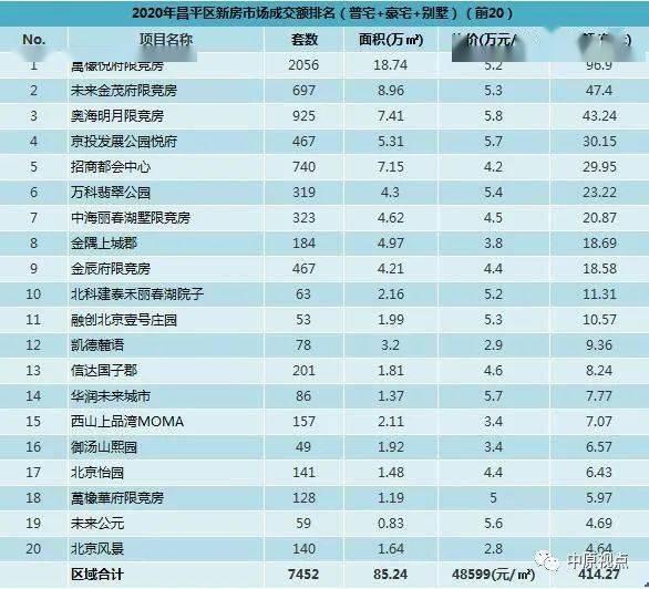 丹阳丹北镇2020gdp排名_2020年GDP百强县排名,如东排这个位置