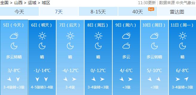 山西发布寒潮蓝色预警!最低气温下降8℃以上,还有7~8级大风  第12张