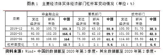 李湛:春暖花开——2021年中国宏观经济走势展望