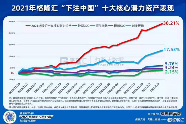 确定性与成长性——联想集团(0992.HK)十大核心潜在资产分析